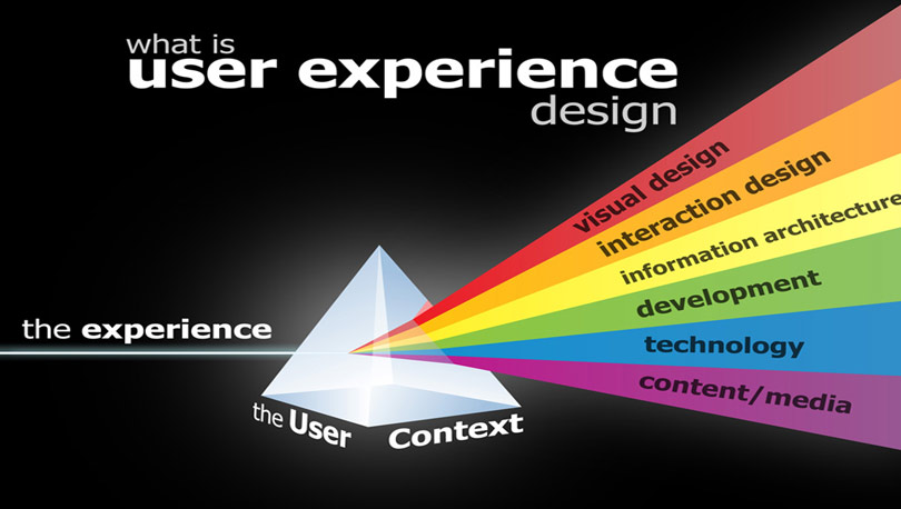 UX Web Tasarım